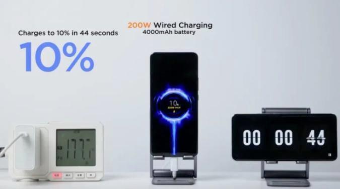 Xiaomi Mi 10 Pro 200W charging