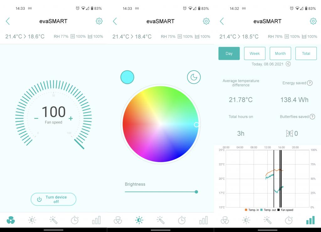 Evapolar evaSMART smart app in use