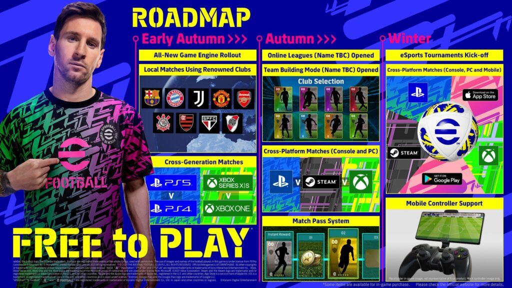 The Roadmap for eFootball, showing the list of teams that will be available to play at launch.
